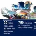 AIRBUS SECURE LAND COMMUNICATIONS BRINDA APOYO A MEXICO DURANTE CONTINGENCIA MXLINK CON SERVICIOS GRATUITOS POR 6 MESES