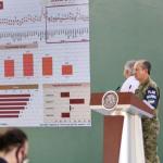 La Secretaría de Marina-Armada de México informa acciones realizadas en materia de seguridad pública en el estado de Sonora.