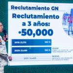 LA GUARDIA NACIONAL INFORMA SOBRE RESULTADOS OPERATIVOS