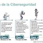 Finalizó el evento virtual de Infosecurity Mexico con pláticas sobre ciberseguridad y dejó abierto su sitio web para consulta